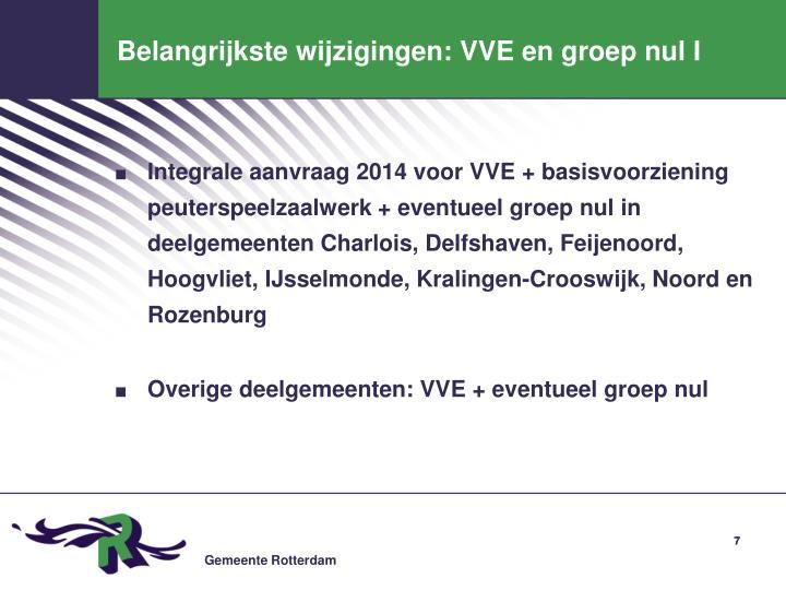 Belangrijkste wijzigingen: VVE en groep nul I
