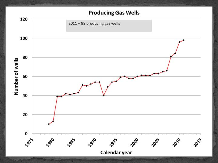 2011 – 98 producing gas wells