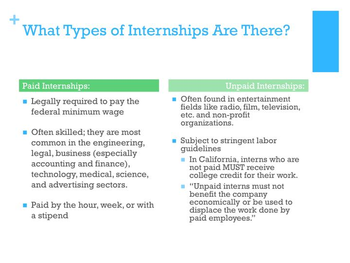What Types of Internships Are There?