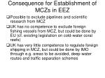 consequence for establishment of mczs in eez