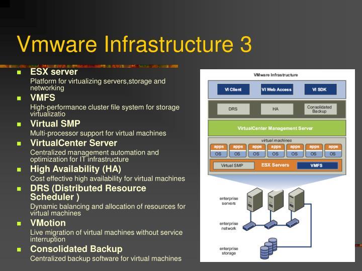 Vmware Infrastructure 3
