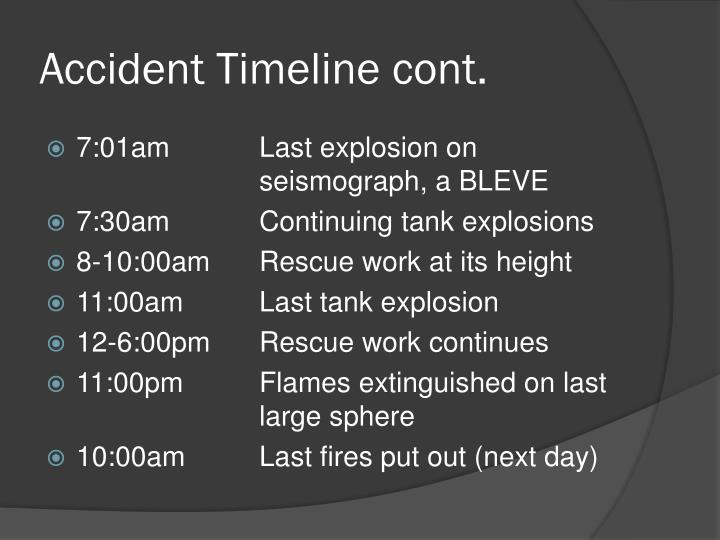 Accident Timeline cont.
