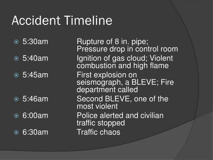 Accident Timeline