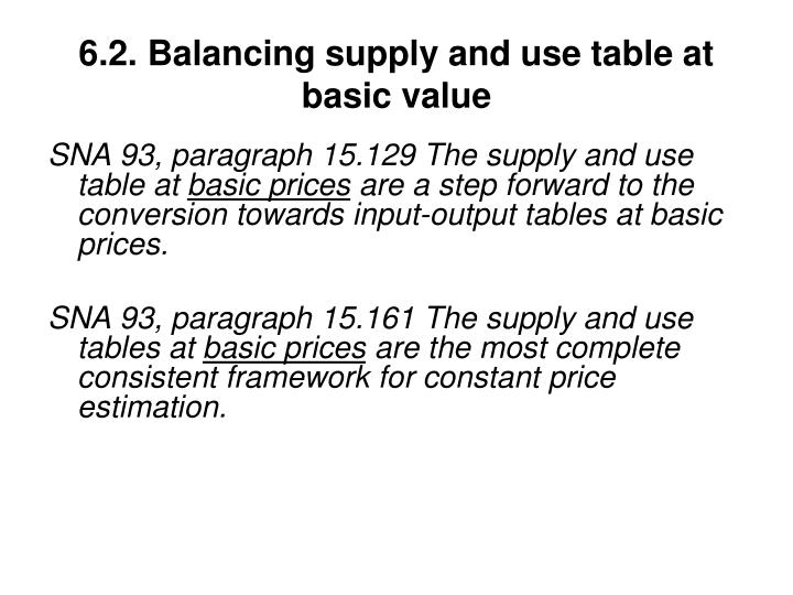 6.2. Balancing supply and use table at basic value