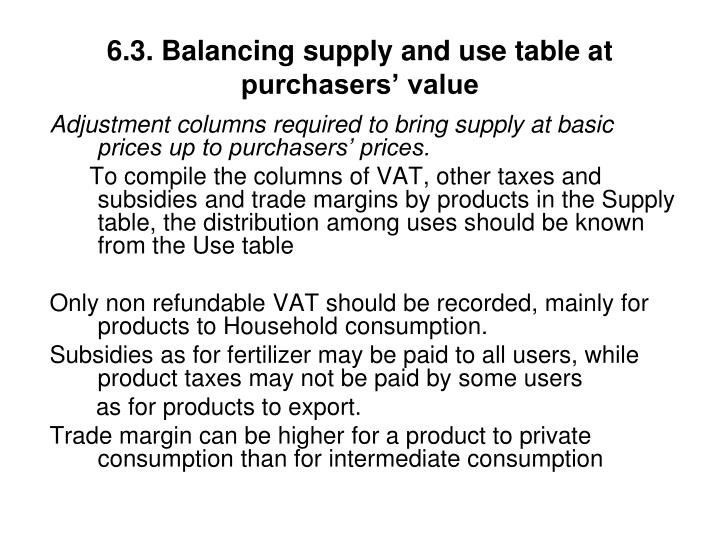 6.3. Balancing supply and use table at purchasers' value