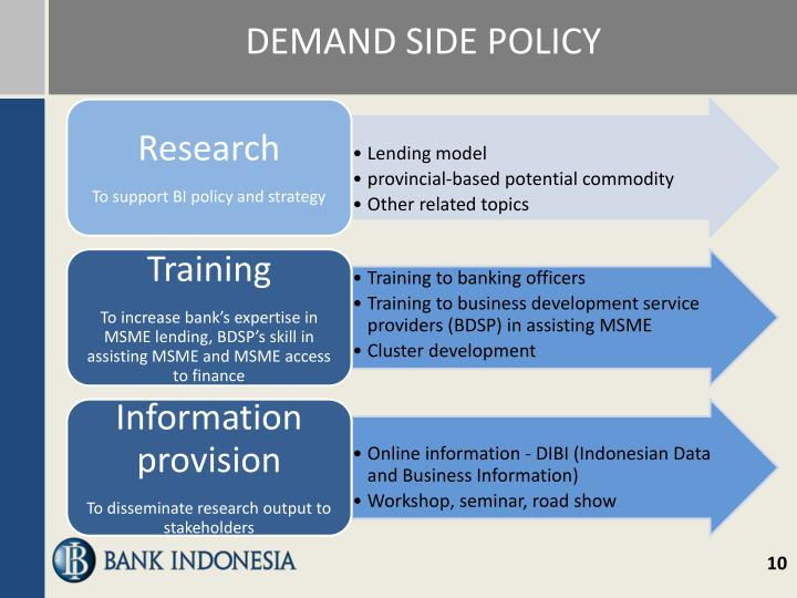 DEMAND SIDE POLICY
