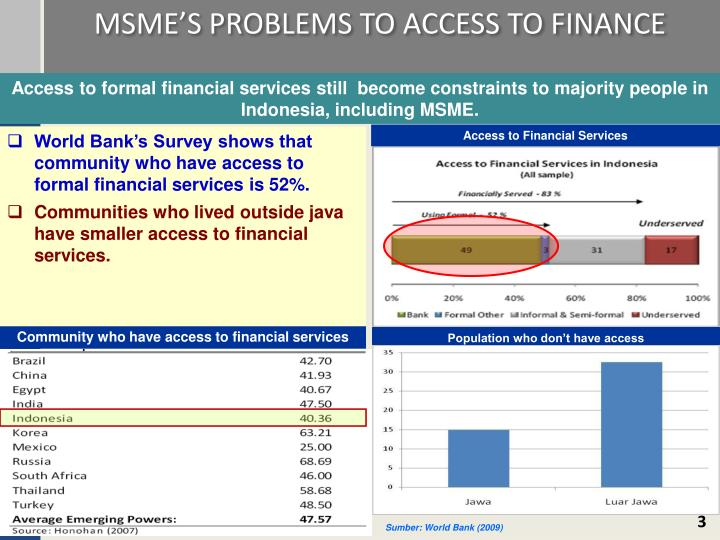 MSME'S PROBLEMS TO ACCESS TO FINANCE