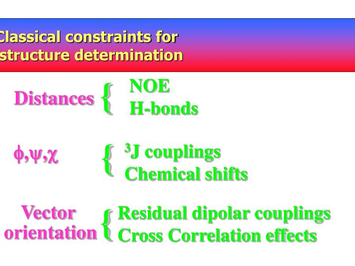 Classical constraints for