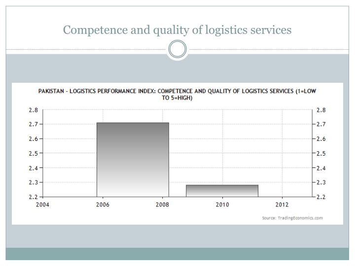 Competence and quality of logistics services