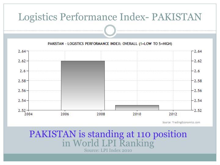 Logistics Performance Index- PAKISTAN