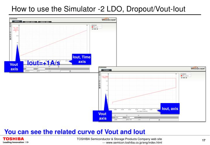 How to use the Simulator -2 LDO, Dropout/
