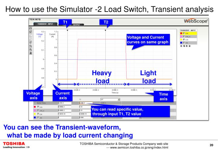 How to use the Simulator -2 Load Switch, Transient analysis
