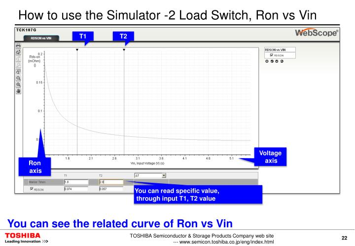 How to use the Simulator -2 Load Switch, Ron