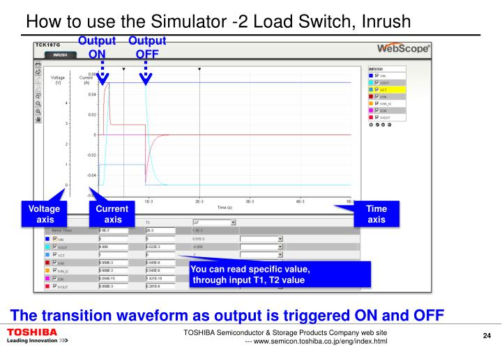 How to use the Simulator -2 Load Switch, Inrush