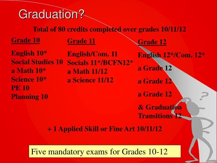 Graduation?