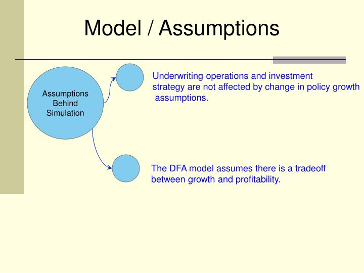Underwriting operations and investment