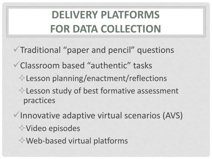 Delivery Platforms
