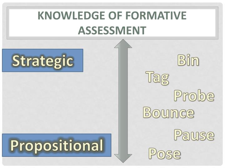 Knowledge of formative assessment