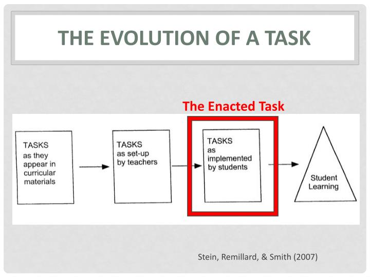 The evolution of a Task