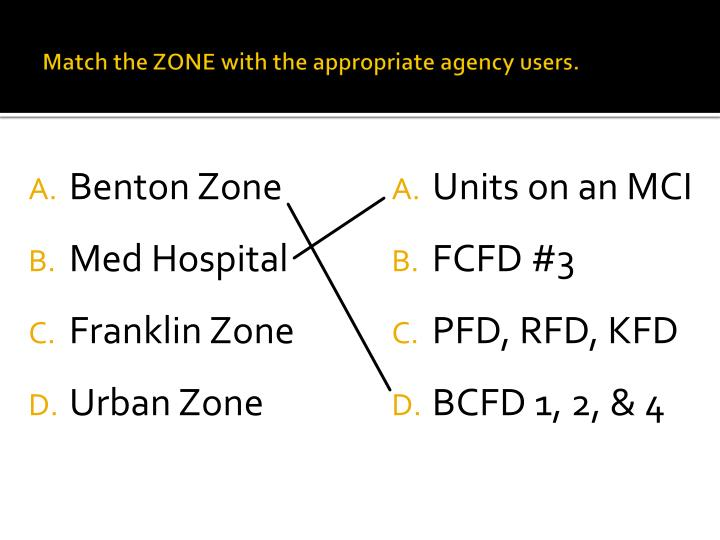 Match the ZONE with the appropriate agency users.