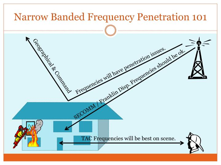 Narrow Banded Frequency Penetration 101
