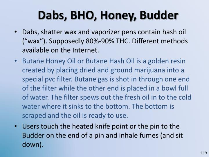 Dabs, BHO, Honey, Budder
