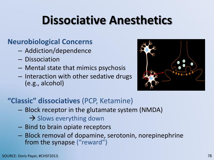 Dissociative Anesthetics