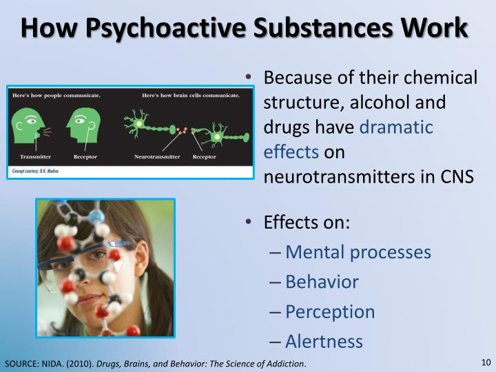 How Psychoactive Substances Work