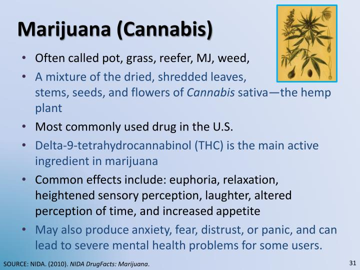 Marijuana (Cannabis)