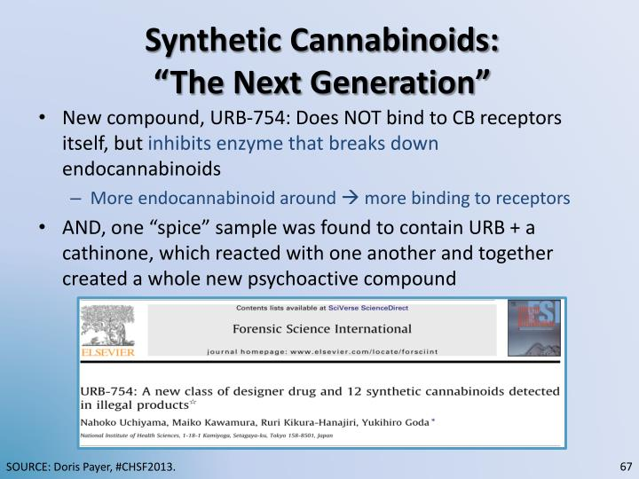 Synthetic Cannabinoids: