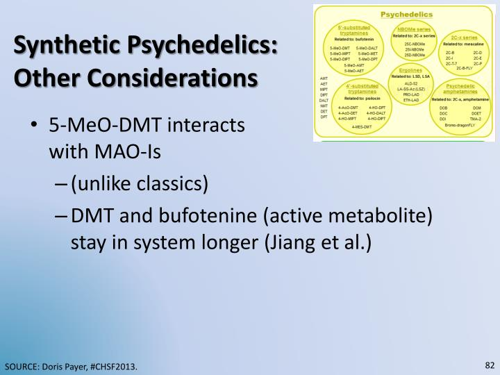 Synthetic Psychedelics: