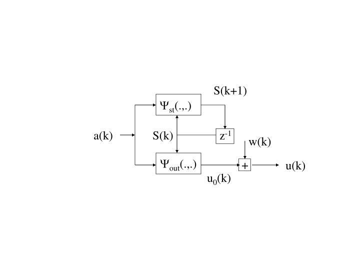 S(k+1)