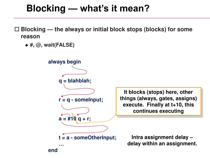 Blocking — what's it mean?