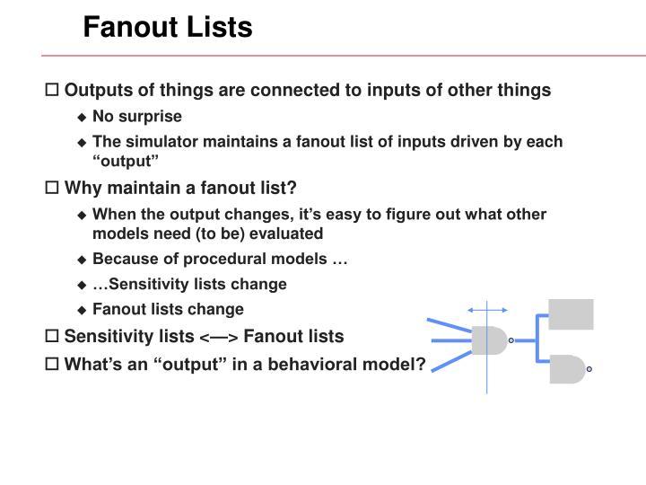 Fanout Lists