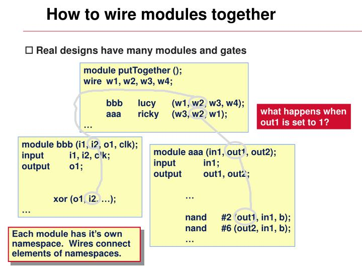 How to wire modules together