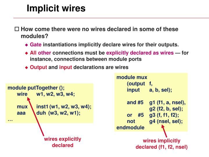 Implicit wires