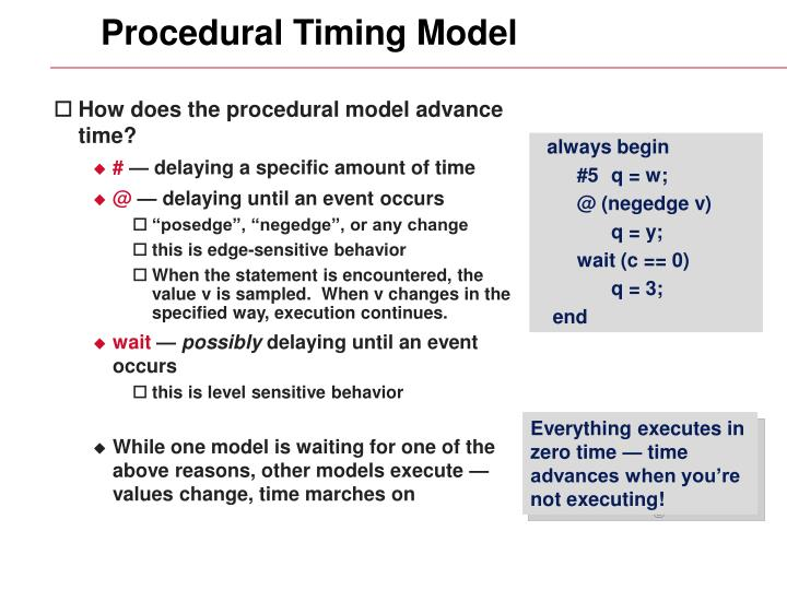 Procedural Timing Model