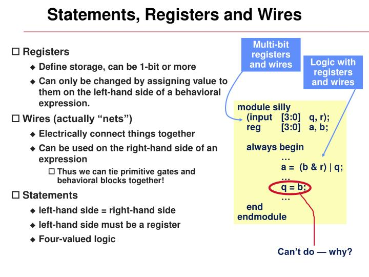 Statements, Registers and Wires
