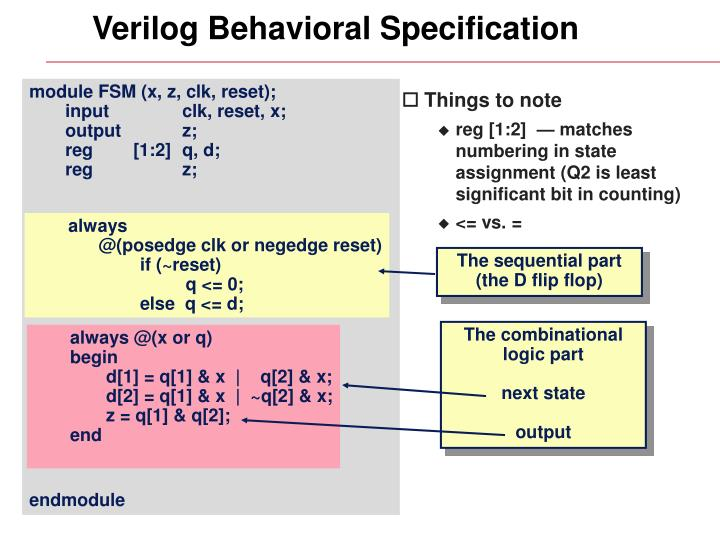 Verilog Behavioral Specification