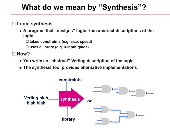 "What do we mean by ""Synthesis""?"