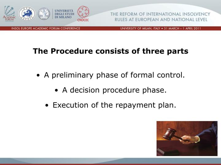 The Procedure consists of three parts