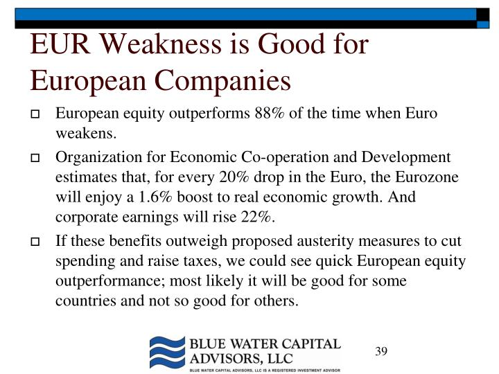 EUR Weakness is Good for European Companies