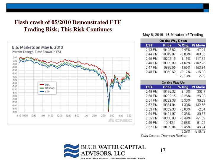Flash crash of 05/2010 Demonstrated ETF