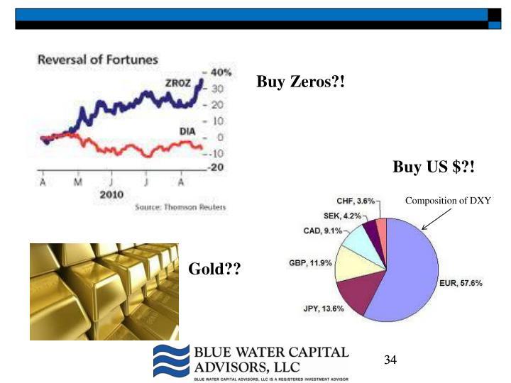 Buy Zeros?!