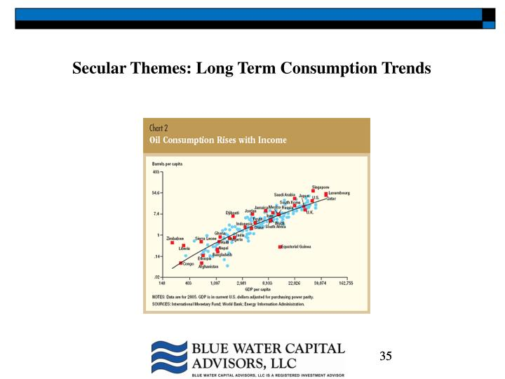 Secular Themes: Long Term Consumption Trends