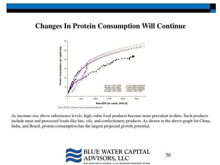 Changes In Protein Consumption Will Continue