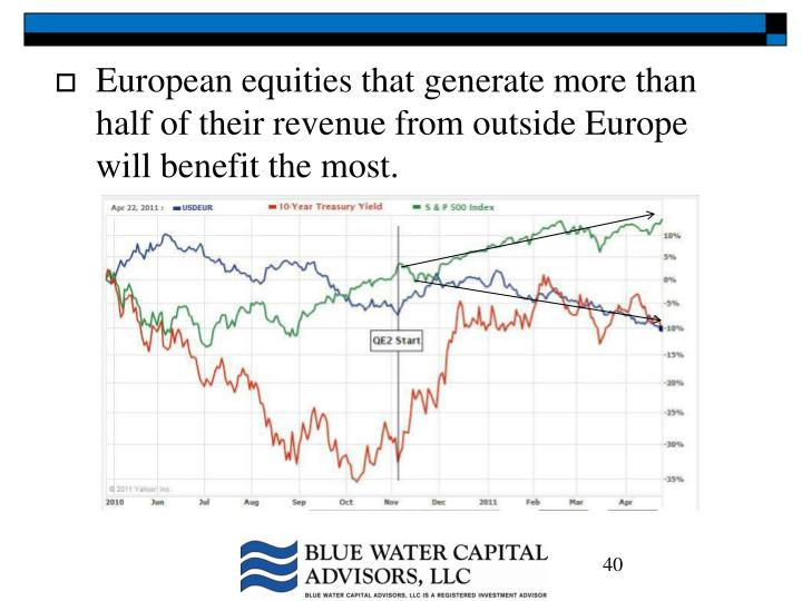 European equities that generate more than half of their revenue from outside Europe will benefit the most.