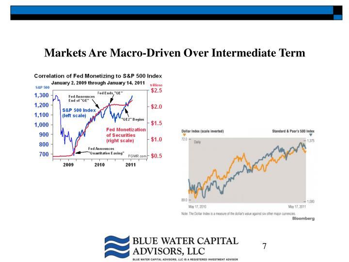 Markets Are Macro-Driven Over Intermediate Term