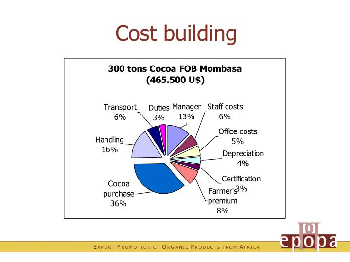 Cost building