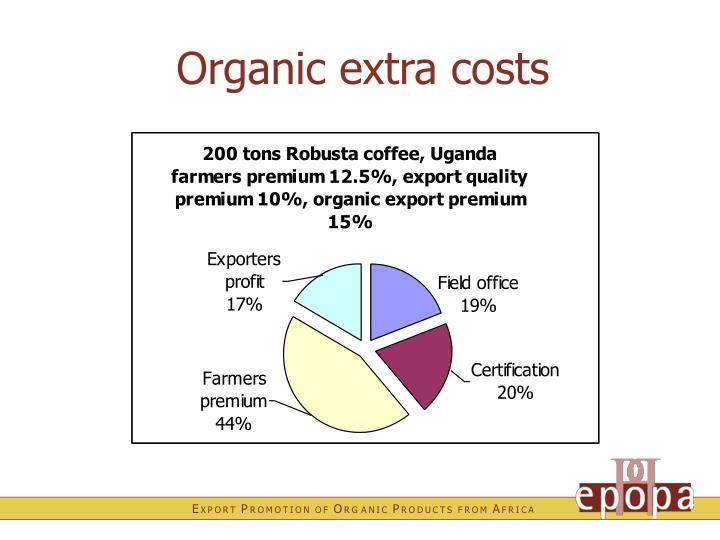 Organic extra costs